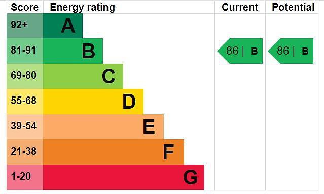 EPC Graph for 34 Rutherford House, Marple Lane, Chalfont St. Peter , Buckinghamshire, SL9 9FU