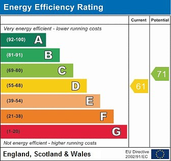 EPC Graph for Lady Yorke Park, Seven Hills Road, Iver, Bucks, SL0 0PD