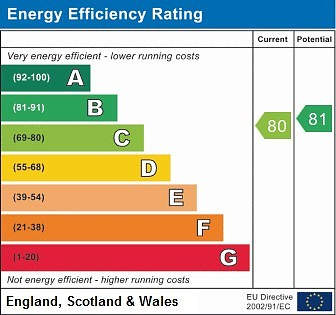 EPC Graph for Lady Yorke Park, Seven Hills Road, Iver, Bucks   SL0 0PD