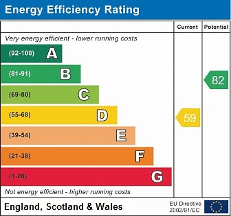 EPC Graph for 6 Woodbine Cottages, South Side, Chalfont St. Peter, Gerrards Cross, Buckinghamshire, SL9 8NH