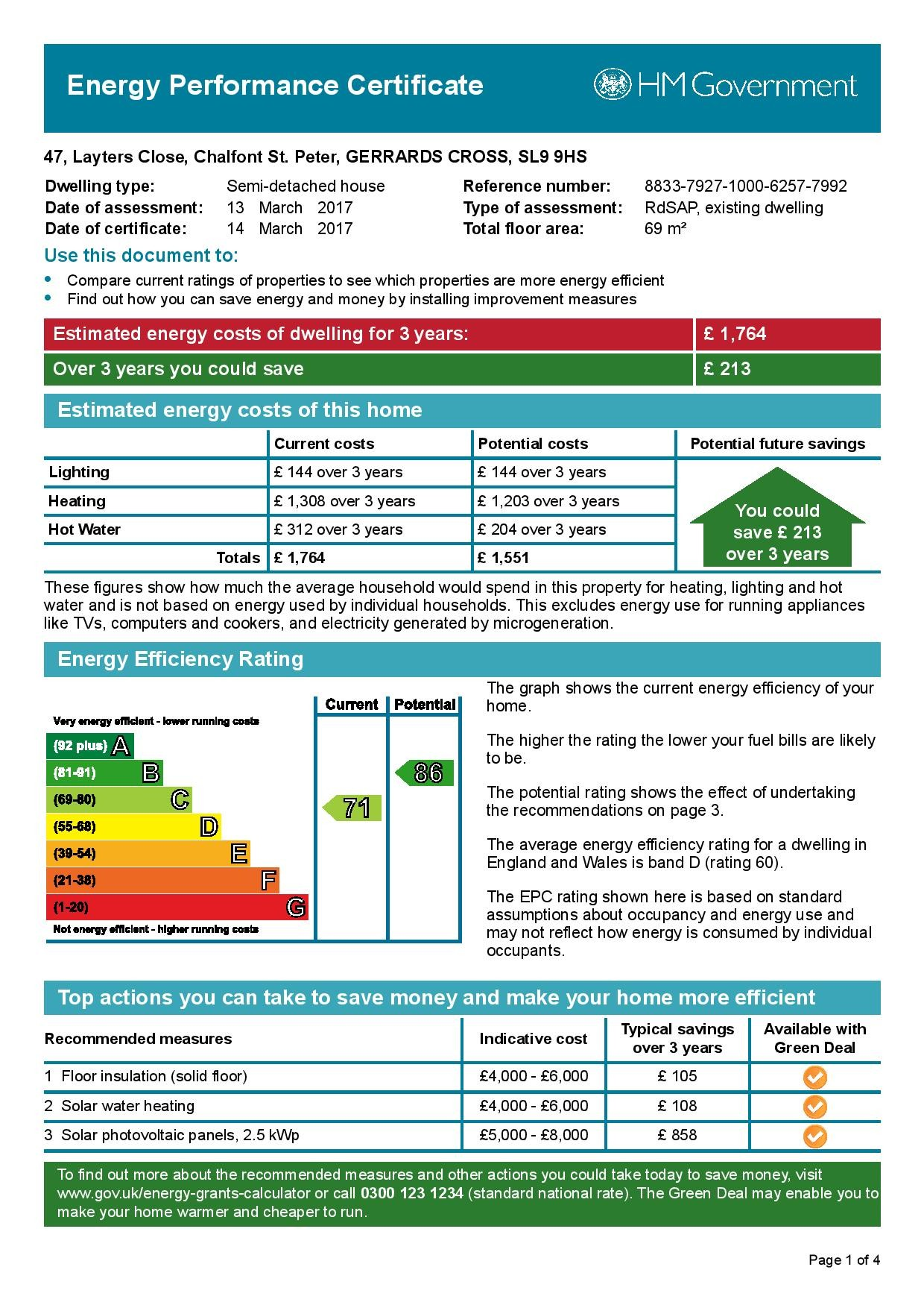 EPC Graph for 47 Layters Close, Chalfont St. Peter, Buckinghamshire, SL9 9HS