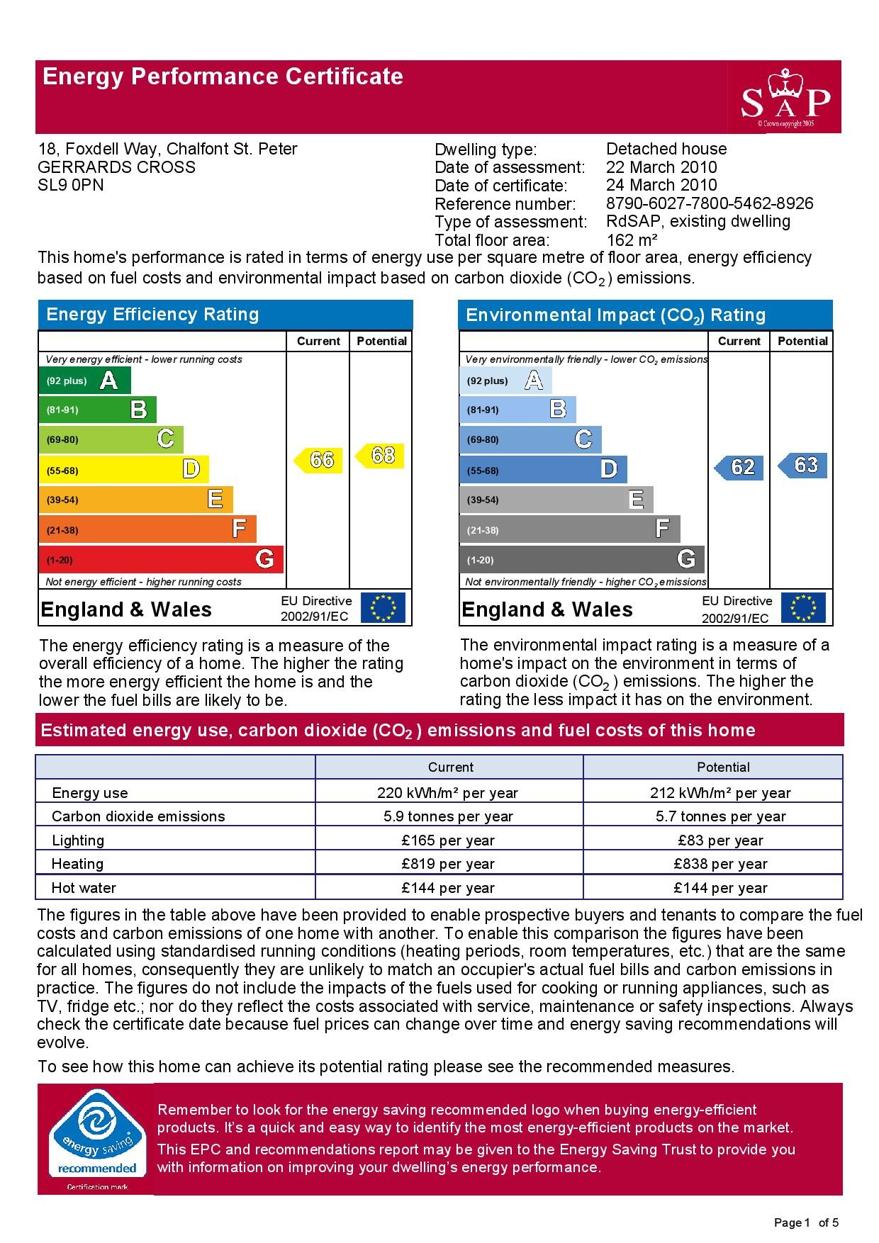 EPC Graph for 18 Foxdell Way, Chalfont St Peter, Buckinghamshire, SL9 0PN