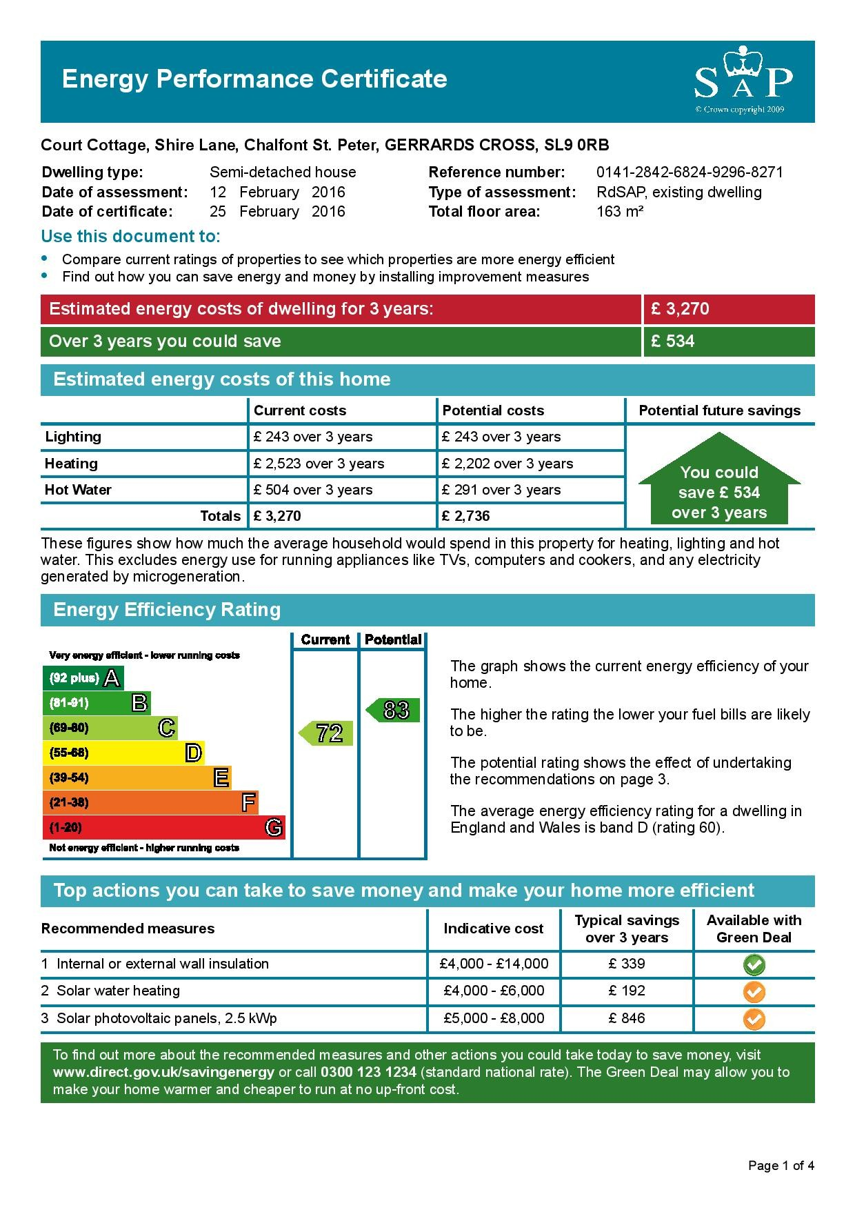 EPC Graph for Court Cottage, Shire Lane, Chalfont St. Peter, Buckinghamshire, SL9 0RB
