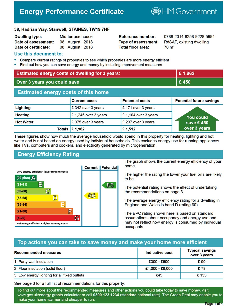 EPC Graph for 38 Hadrian Way, Stanwell, Middlesex TW19 7HF