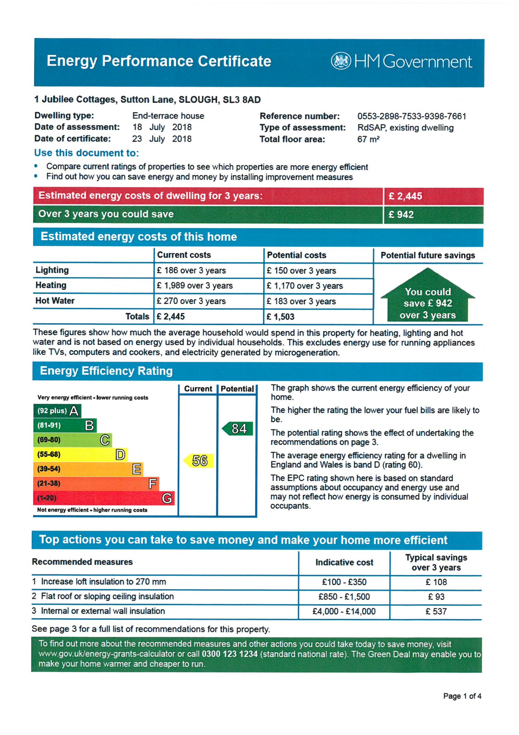 EPC Graph for 1 Jubilee Cottages, Sutton Lane, Langley, Berkshire, SL3 8AD