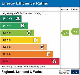 EPC Graph for Hanover House, 41 Windsor Road, Gerrards Cross, SL9 7ND
