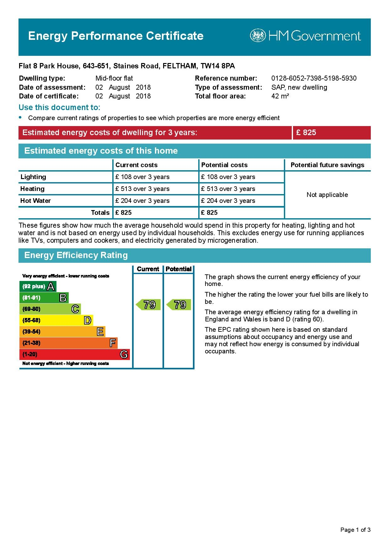 EPC Graph for Flat 8 Park House, Staines Road, Bedfont, Middlesex TW14 8PA