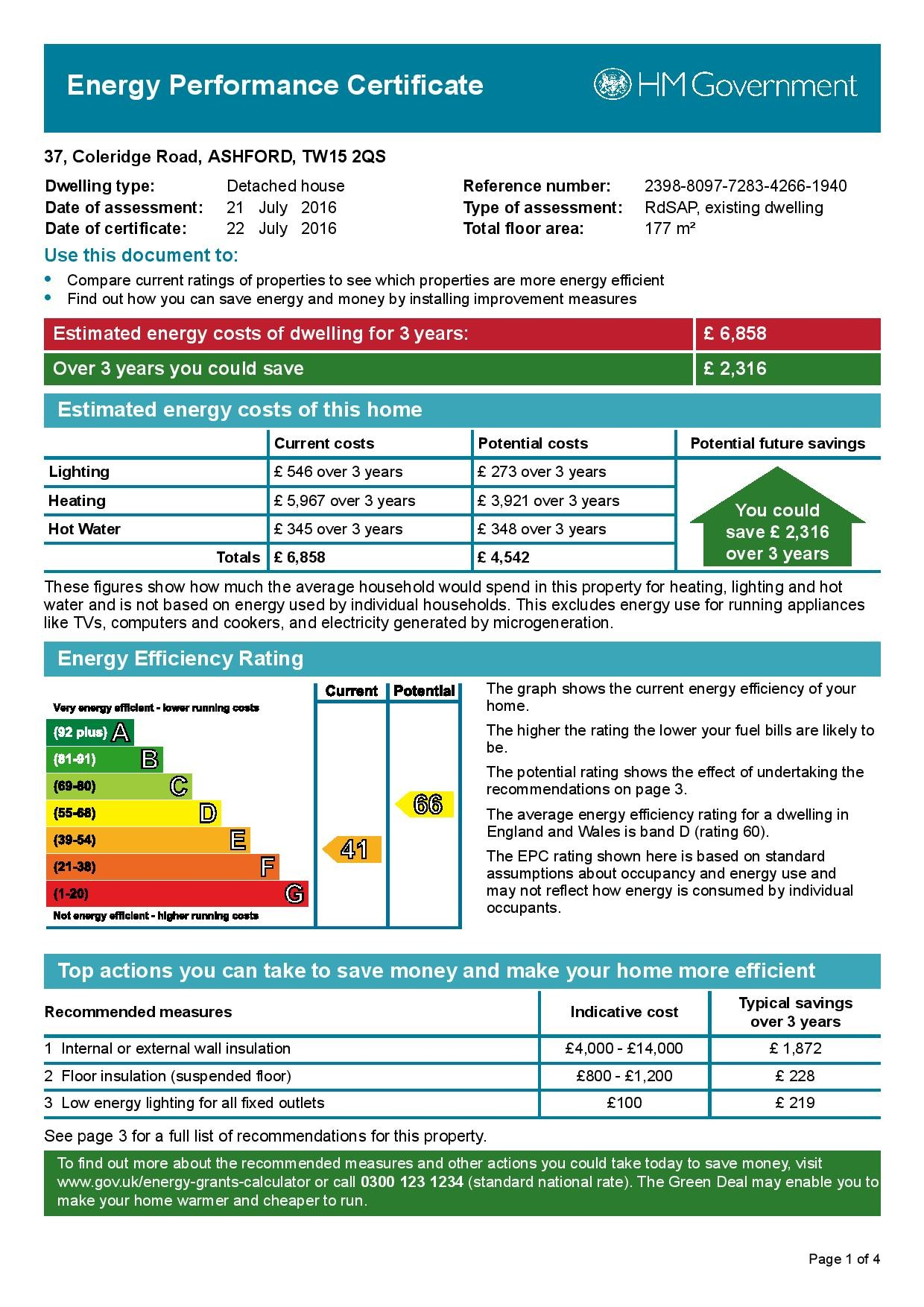 EPC Graph for 37 Coleridge Road, Ashford, Middlesex TW15 2QS