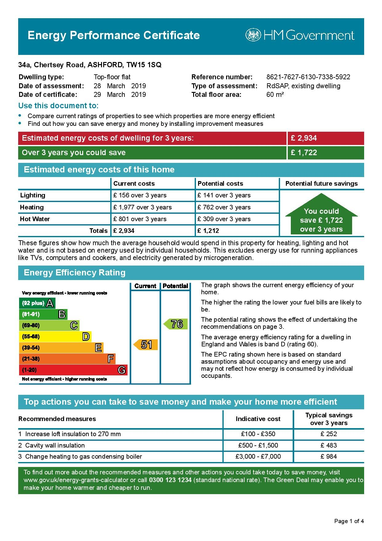 EPC Graph for 34a Chertsey Road, Ashford, Middlesex TW15 1SQ