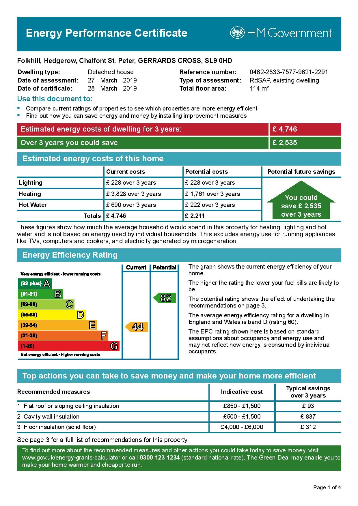 EPC Graph for Folkhill, Hedgerow, Chalfont St. Peter, Buckinghamshire, SL9 0HD