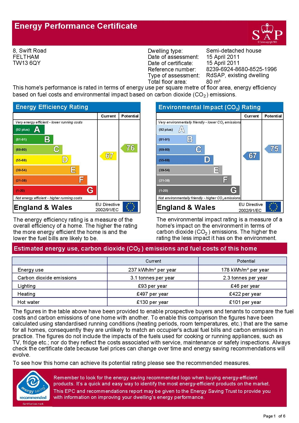 EPC Graph for 8 Swift Road, Feltham, Middlesex TW13 6QY