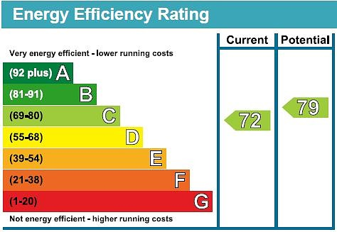 EPC Graph for One Tree Place, Station Road, Amersham, Buckinghamshire, HP6 5DN