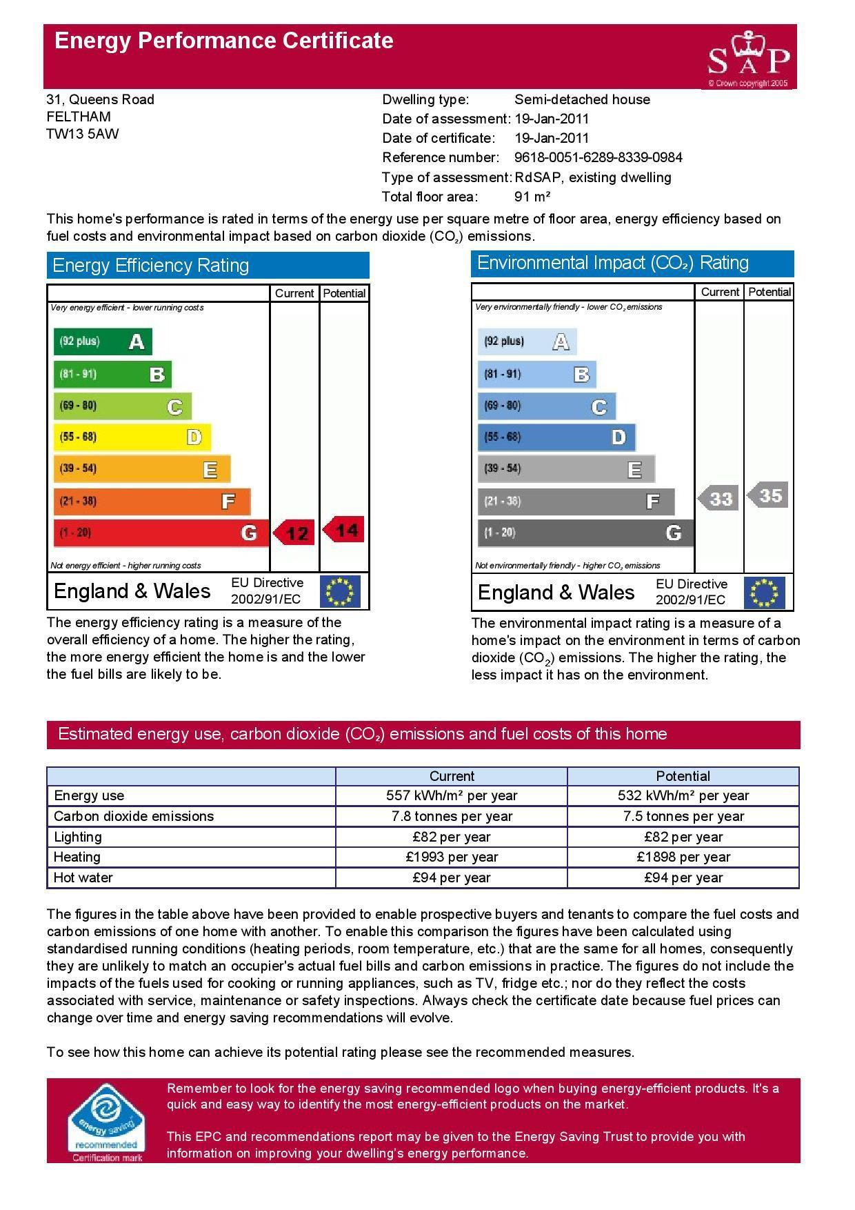 EPC Graph for 31 Queens Road, Feltham, Middlesex TW13 5AW
