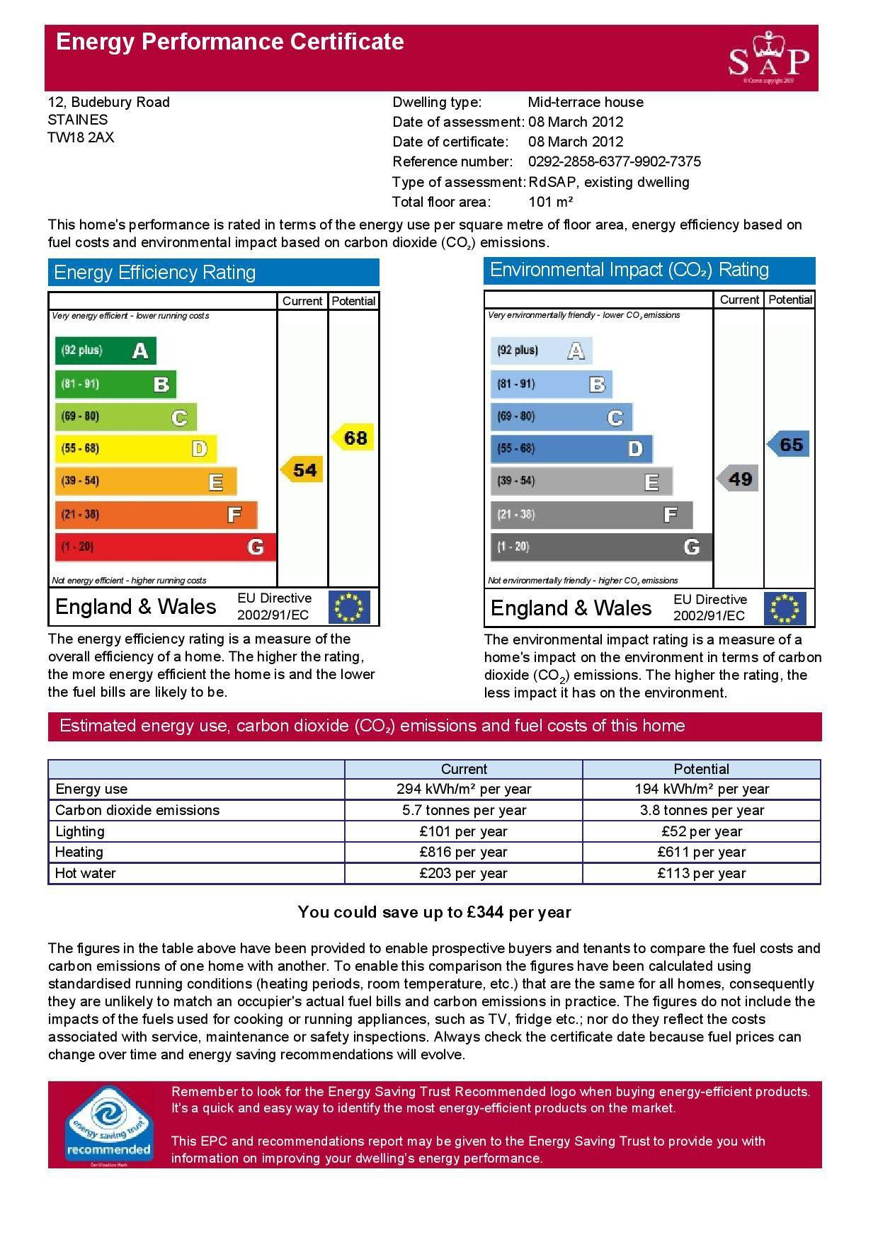 EPC Graph for 12 Budebury Road, Staines-Upon-Thames, Middlesex TW18 2AX