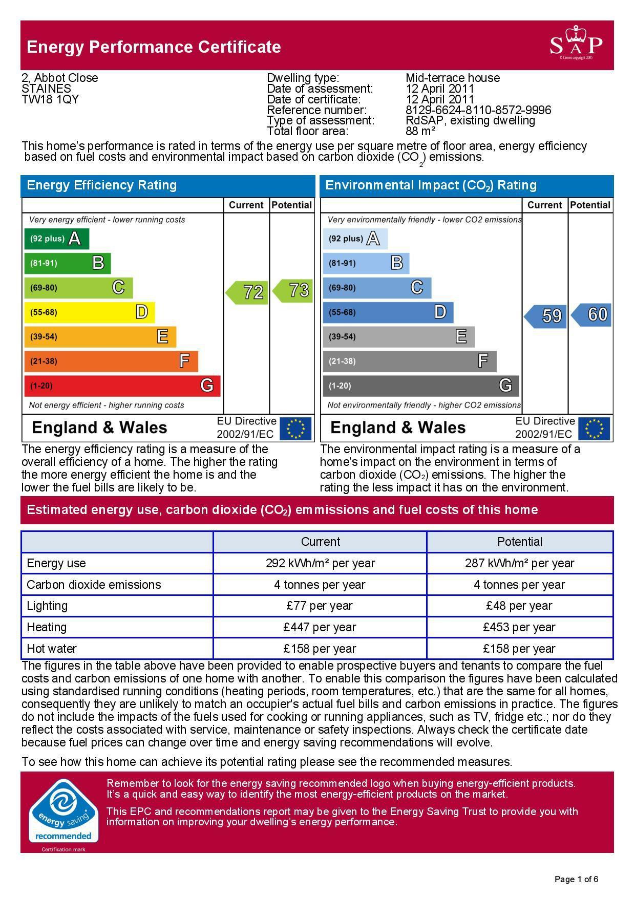 EPC Graph for 2 Abbot Close, Laleham, Middlesex TW18 1QY