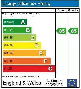 EPC Graph for 40 Liberty Court, 7 Bellingdon Road, Chesham, Buckinghamshire, HP5 2FG