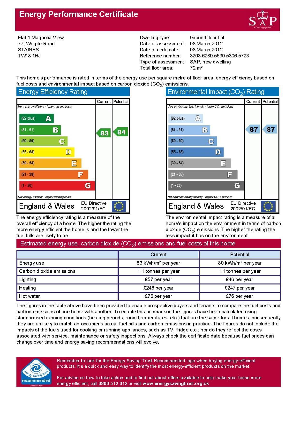 EPC Graph for 1 Magnolia View, Worple Road, Staines-Upon-Thames, Middlesex TW18 1HJ