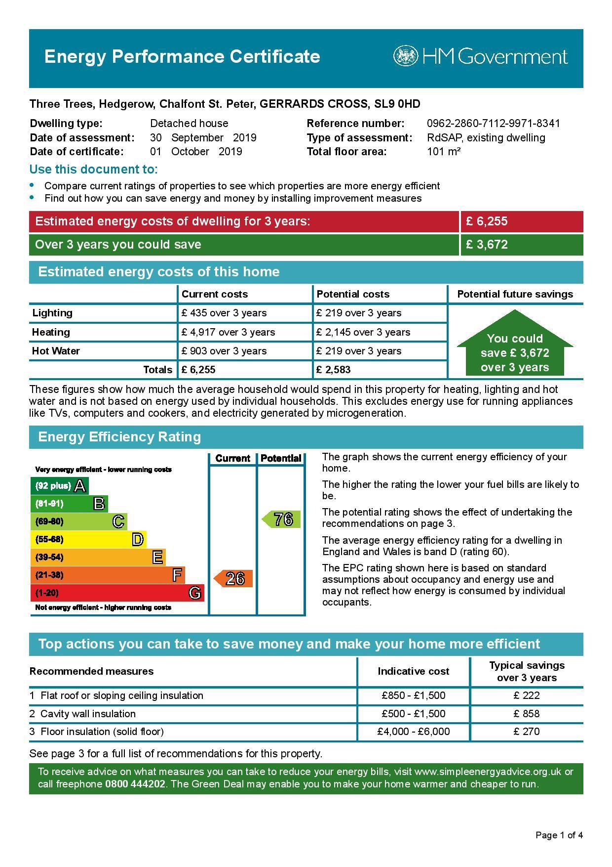 EPC Graph for Three Trees, Hedgerow, Chalfont St. Peter, Buckinghamshire, SL9 0HD