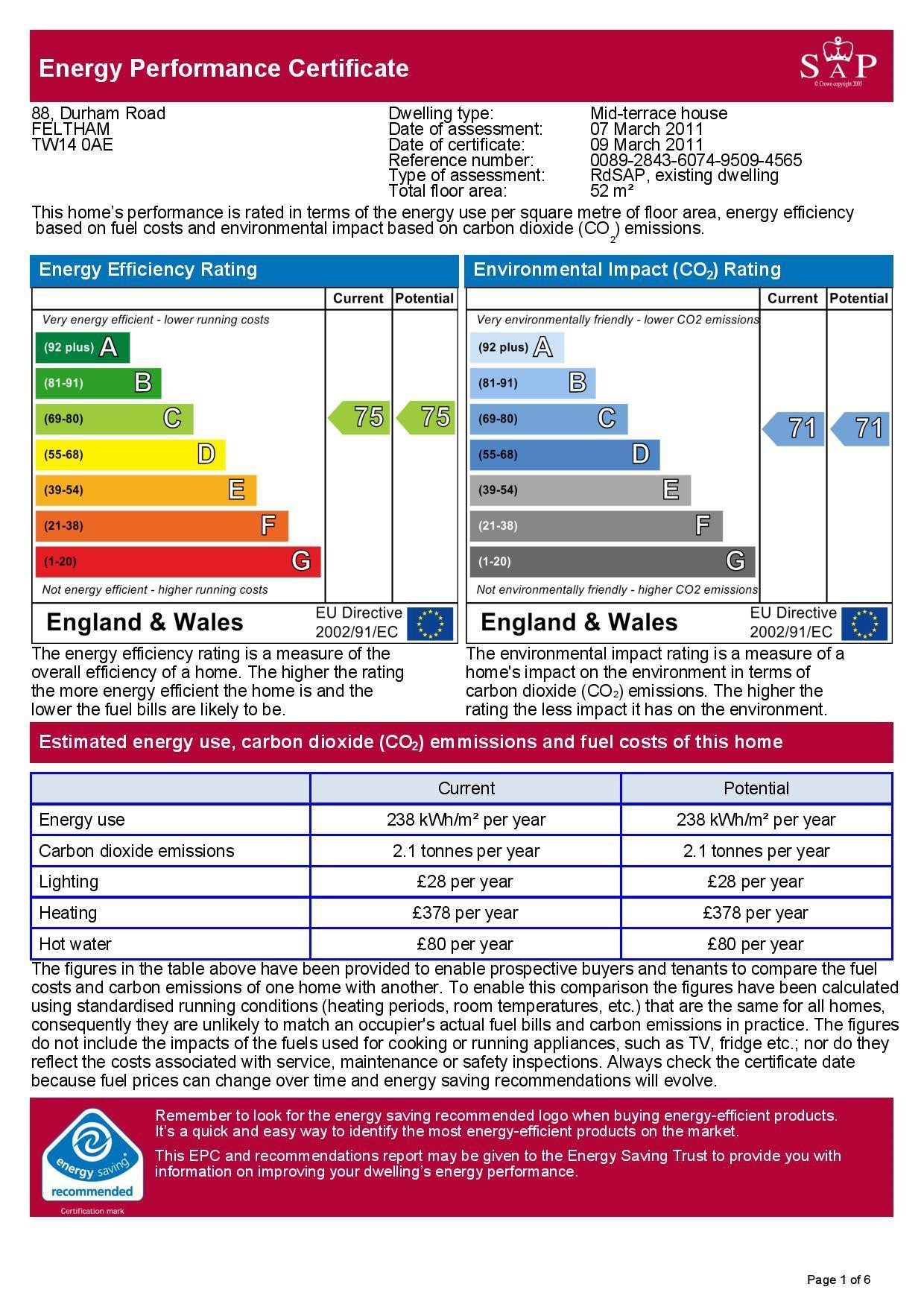 EPC Graph for 88 Durham Road, Feltham, Middlesex TW14 0AE