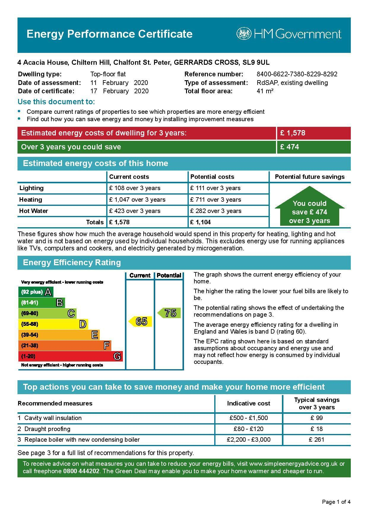 EPC Graph for 4 Acacia House, Chiltern Hill, Chalfont St Peter, Buckinghamshire, SL9 9UL