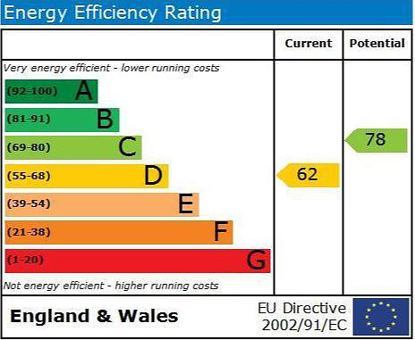 EPC Graph for Woodley Court, Amersham, Buckinghamshire, HP7 9BT