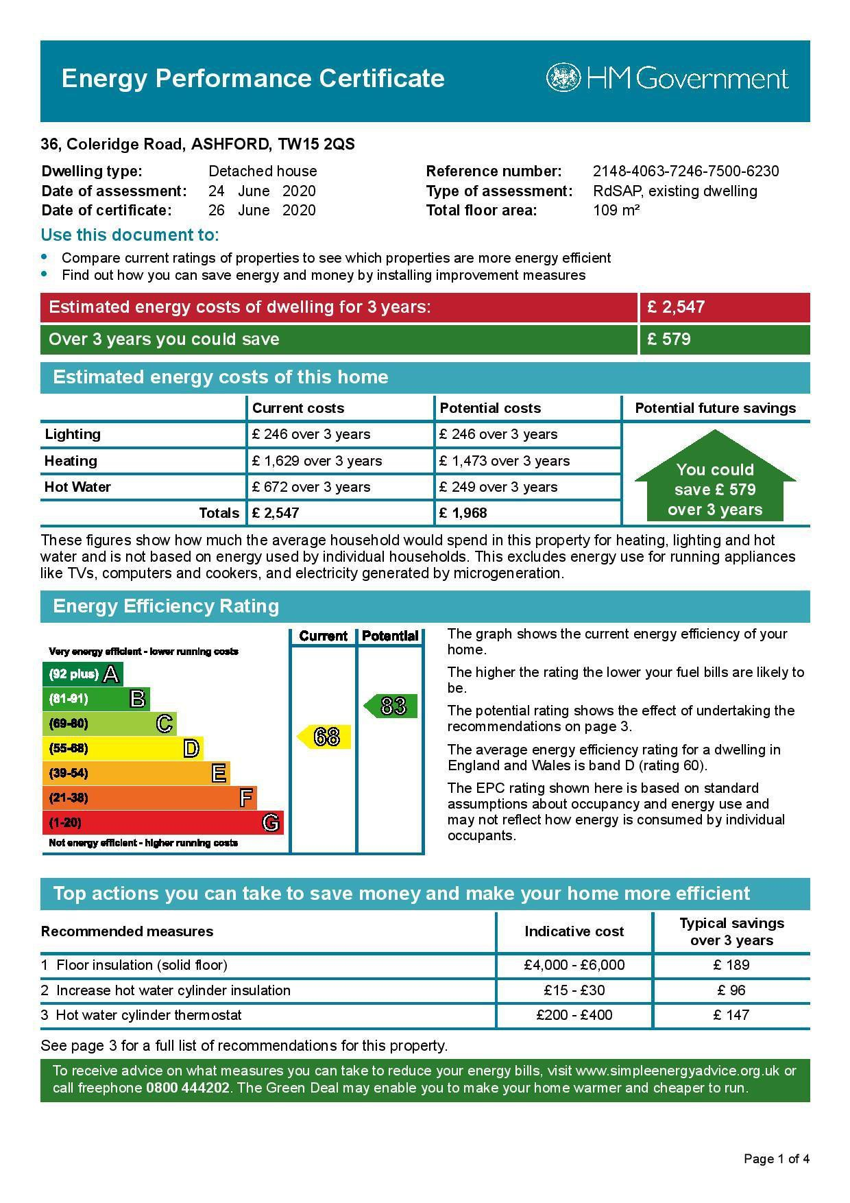 EPC Graph for 36 Coleridge Road, Ashford, Middlesex TW15 2QS