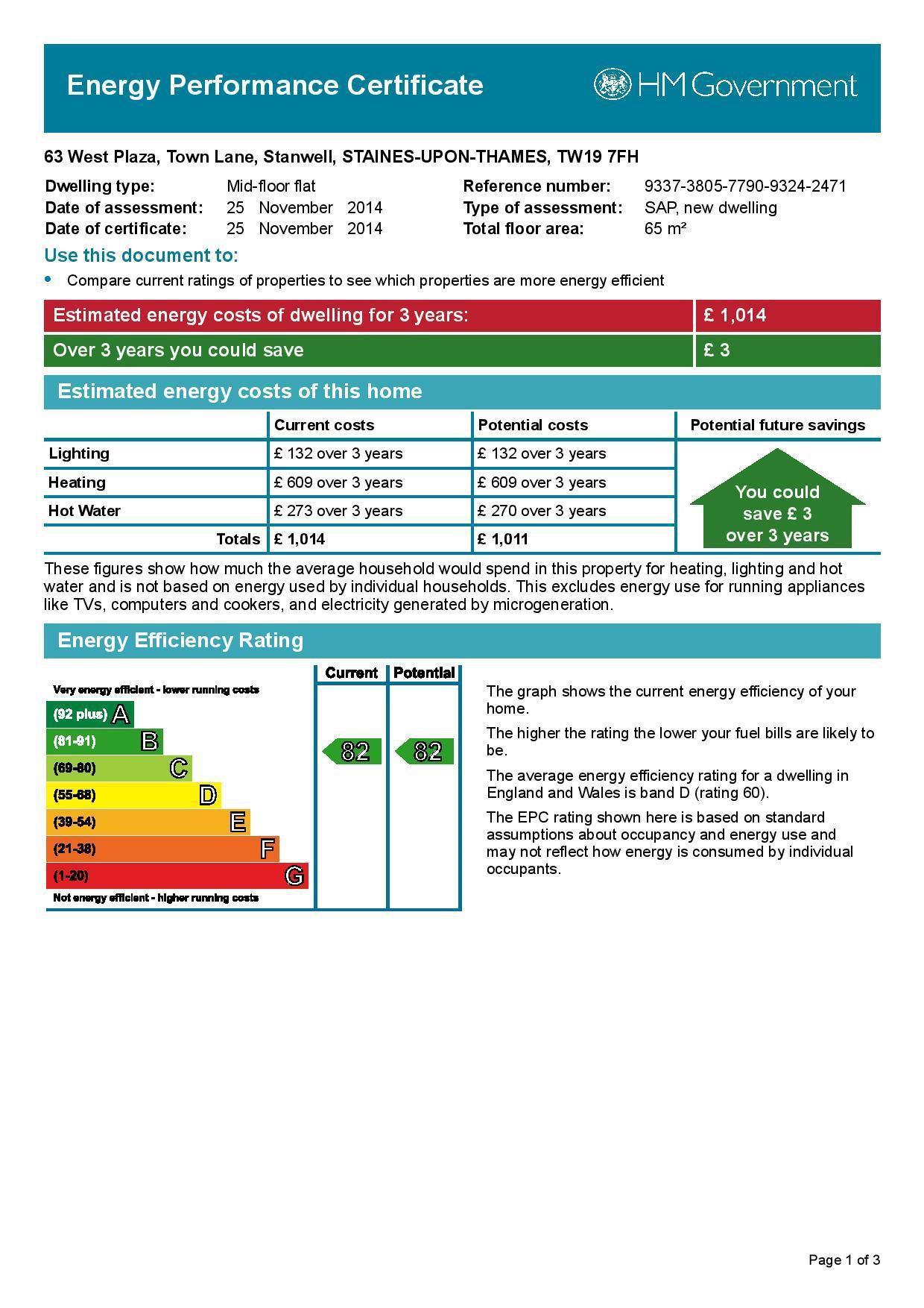 EPC Graph for 63 West Plaza, Town Lane, Stanwell, Middlesex TW19 7FH