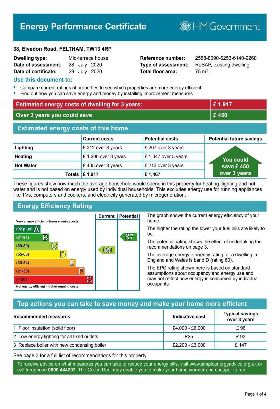 EPC Graph for 38 Elvedon Road, Feltham, Middlesex TW13 4RP