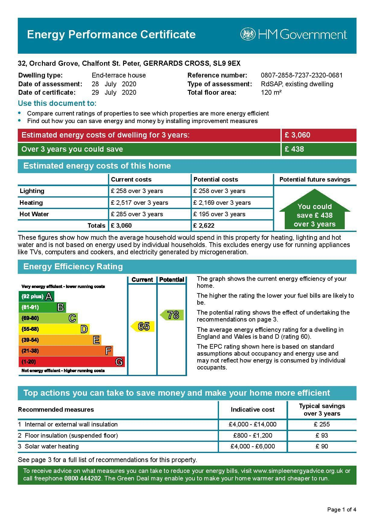 EPC Graph for 32 Orchard Grove, Chalfont St. Peter, Buckinghamshire, SL9 9EX