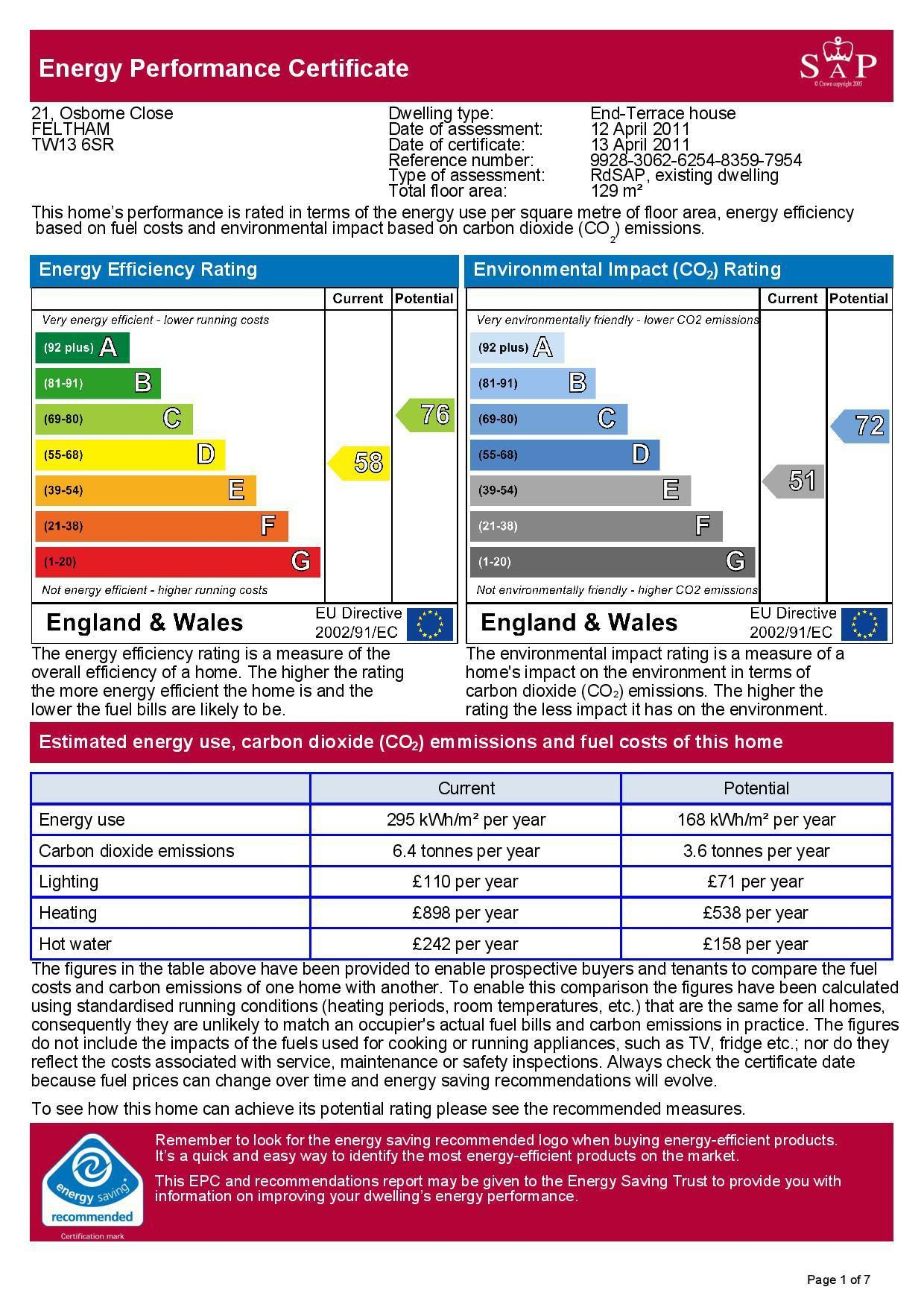 EPC Graph for 21 Osborne Close, Hanworth, Middlesex TW13 6SR