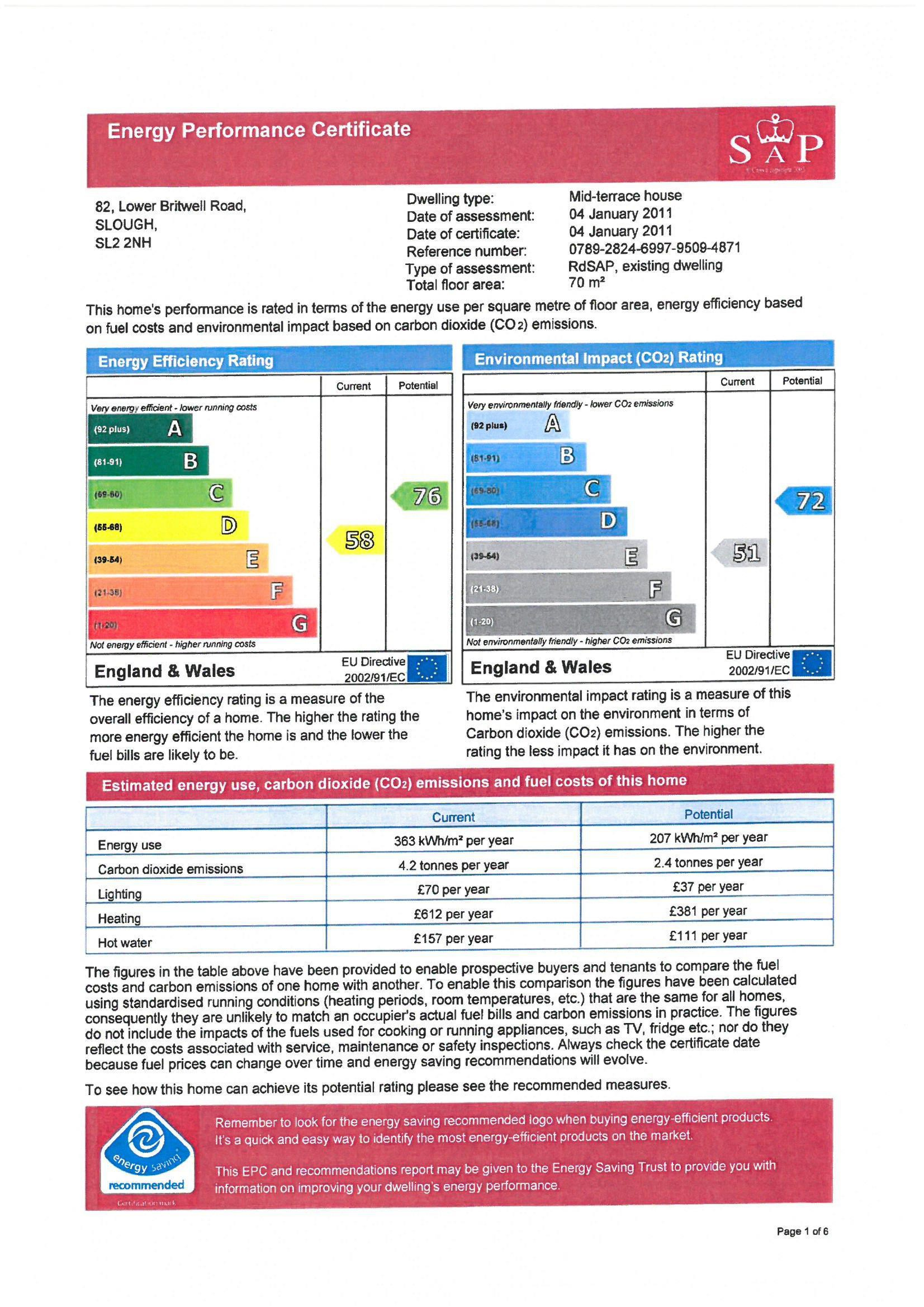 EPC Graph for 82 Lower Britwell Road, Slough, Berkshire, SL2 2NH