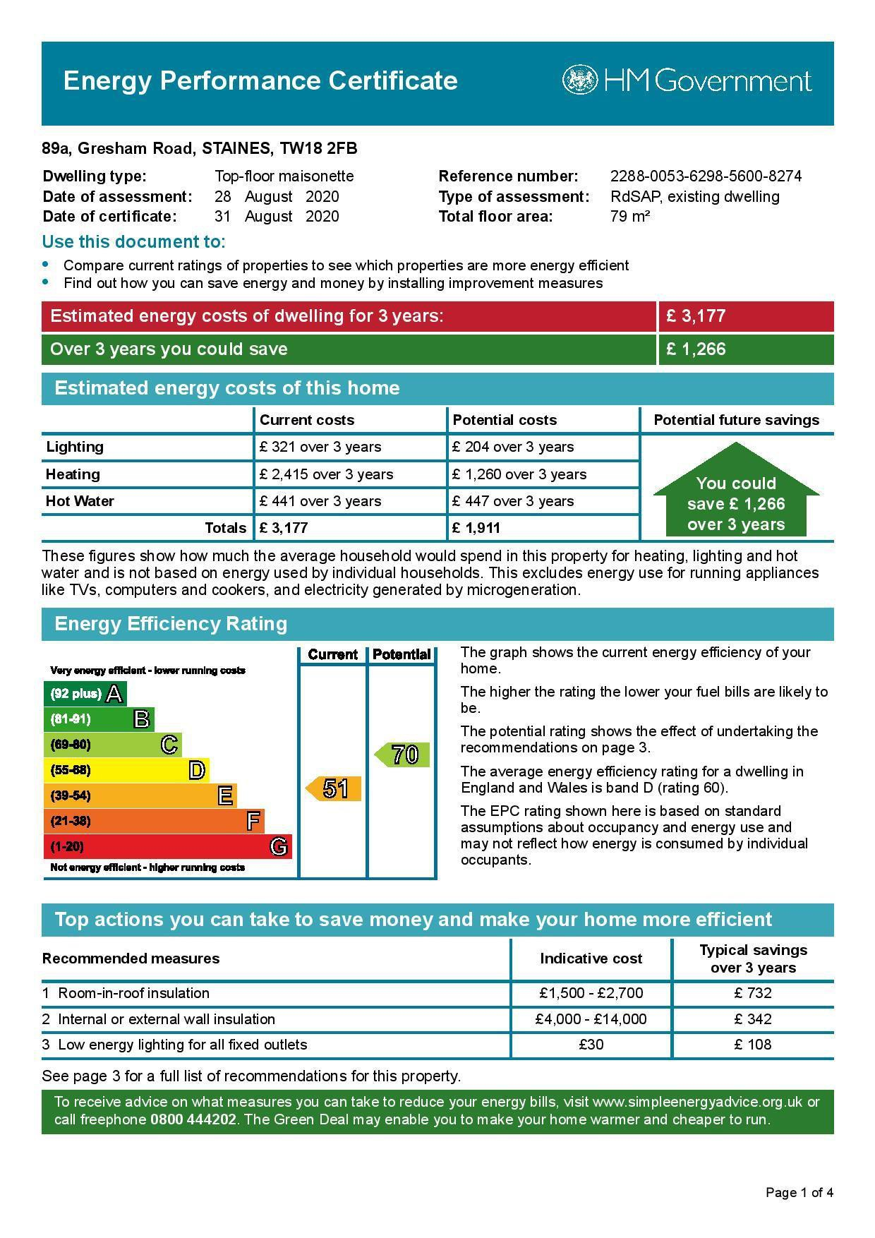 EPC Graph for 89A Gresham Road, Staines-Upon-Thames, Middlesex TW18 2FB