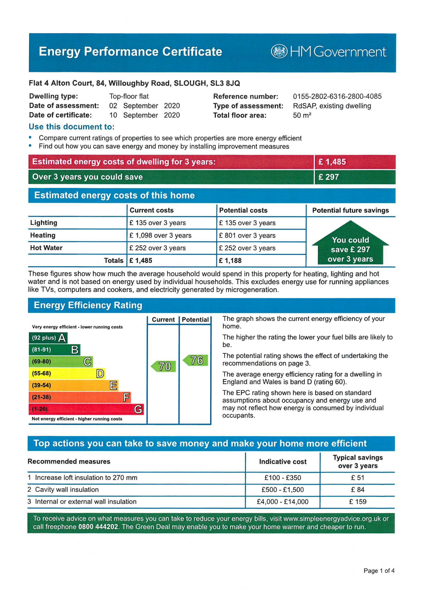 EPC Graph for Flat 4 Alton Court, 84 Willoughby Road, Langley, Berkshire, SL3 8JQ