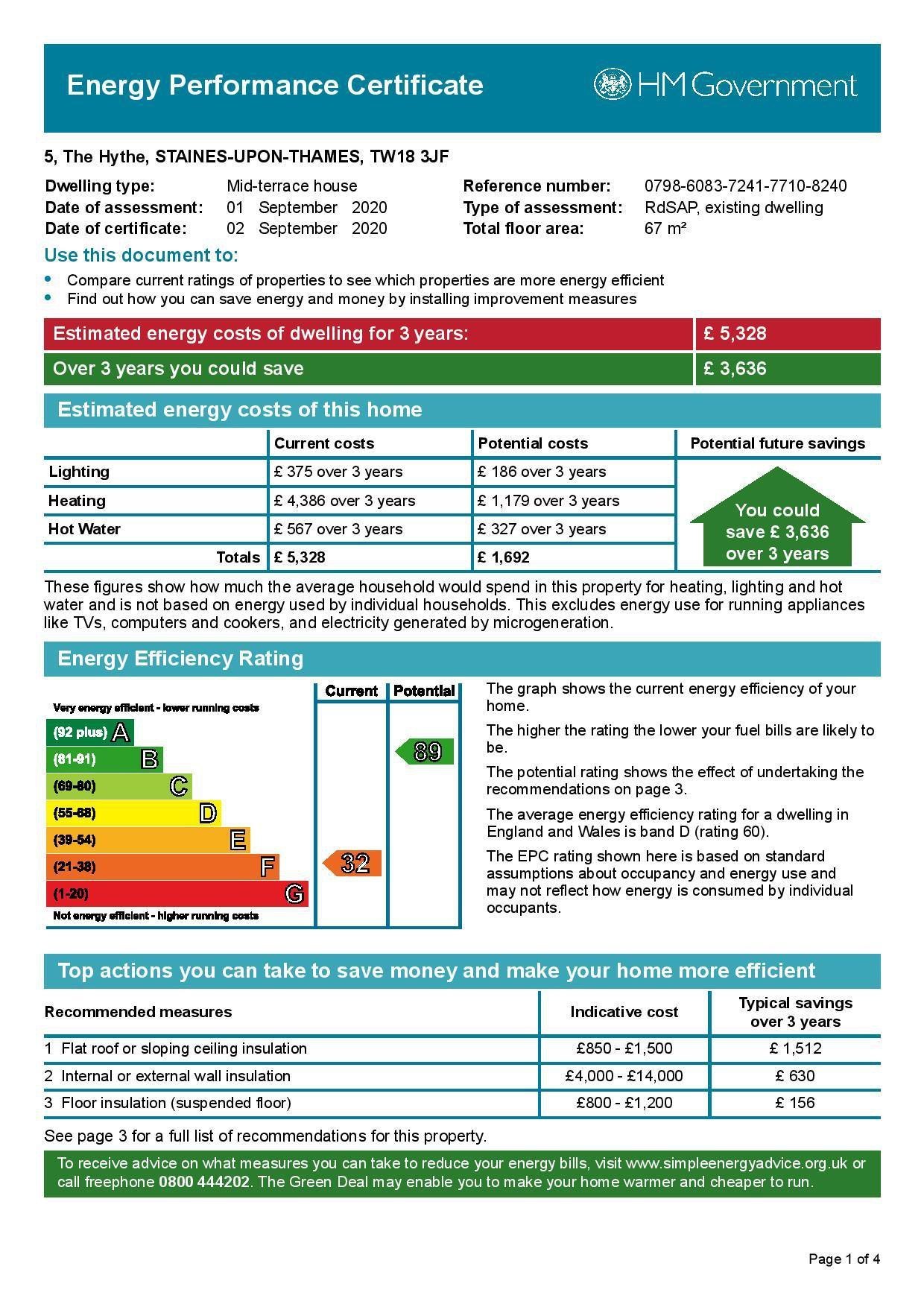 EPC Graph for 5 The Hythe, Staines-Upon-Thames, Middlesex, TW18 3JF