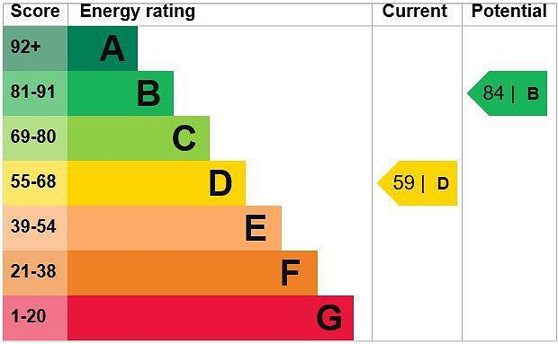 EPC Graph for 184 Bois Moor Road, Chesham, Buckinghamshire, HP5 1SS
