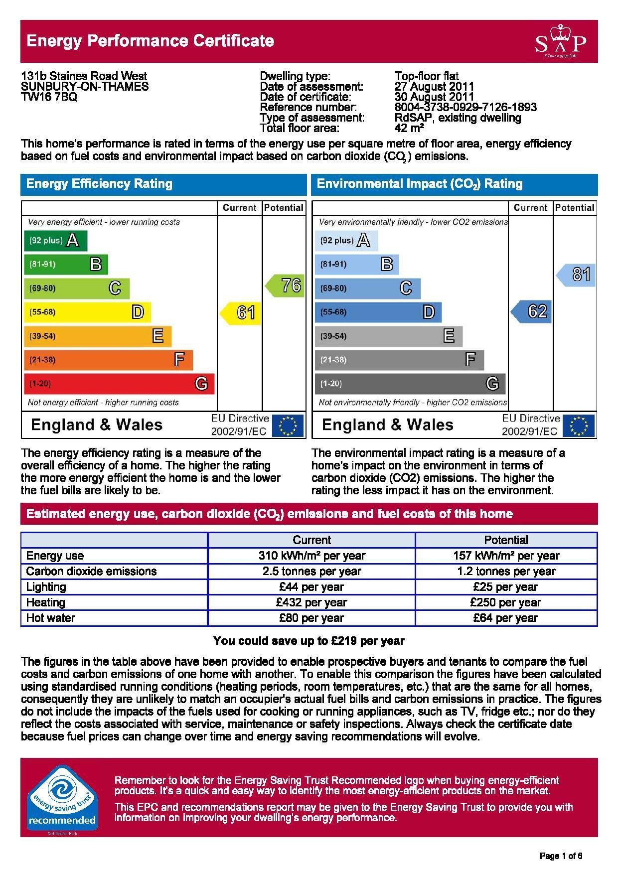 EPC Graph for 131b Staines Road West, Sunbury-On-Thames, Middlesex TW16 7BQ