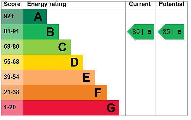 EPC Graph for 9 Marsham House, Station Road, Gerrards Cross, Buckinghamshire, SL9 8ER