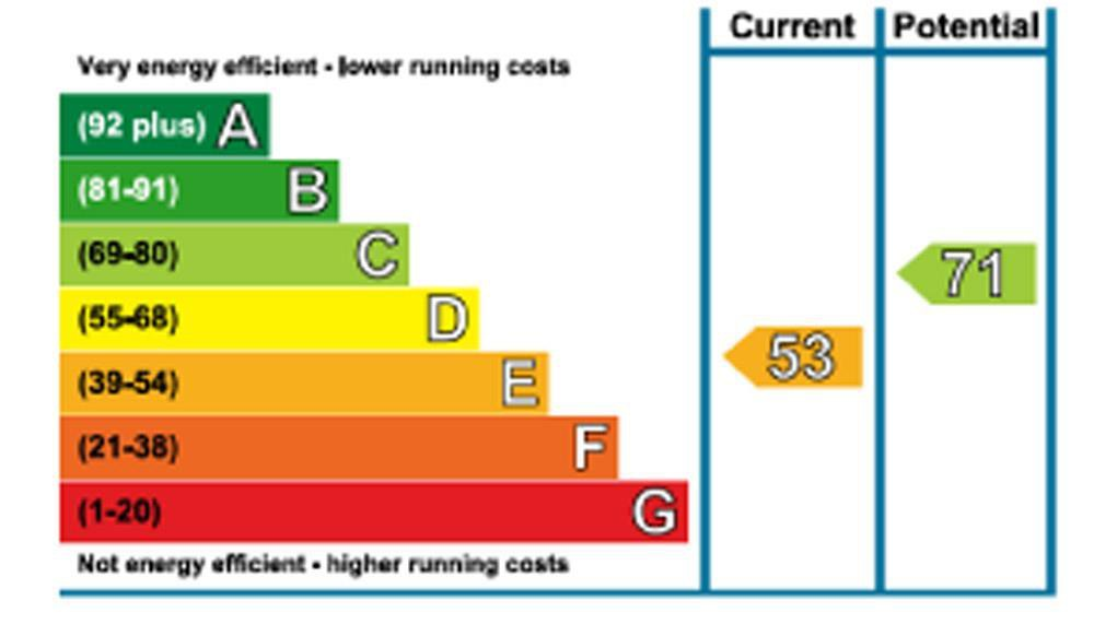 EPC Graph for 1 Fulmer Chase, Stoke Common Road, Fulmer, Buckinghamshire, SL3 6HB