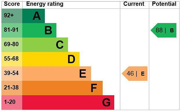 EPC Graph for 3 Poplar Cottages, Amy Lane, Chesham, Buckinghamshire, HP5 1NB