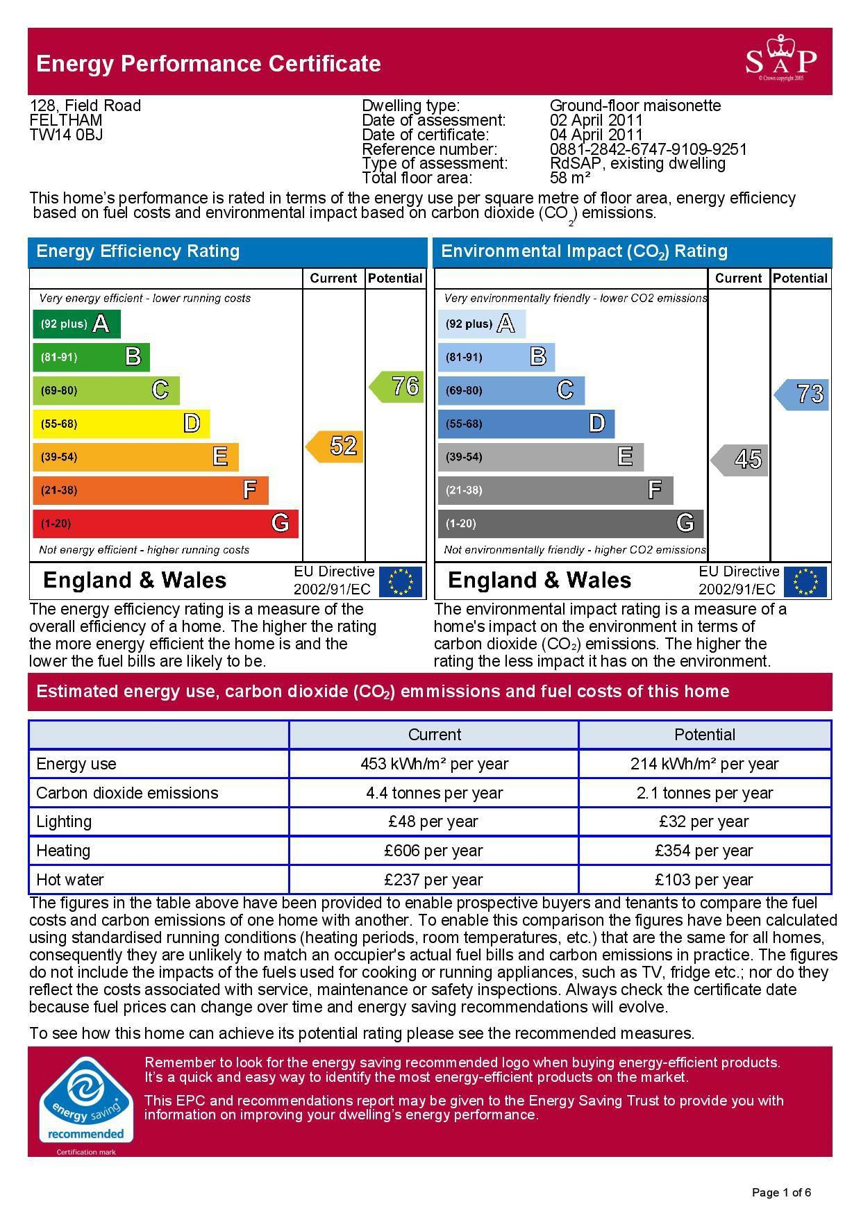 EPC Graph for 128 Field Road, Feltham, Middlesex TW14 0BJ