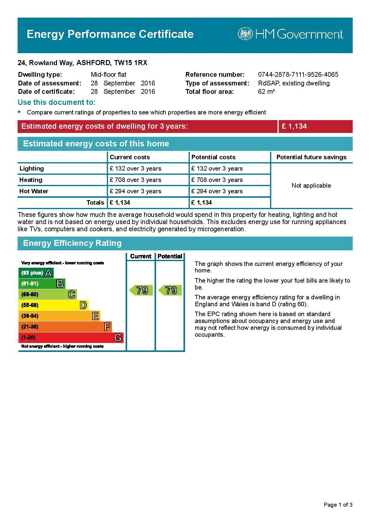 EPC Graph for 24 Rowland Way, Ashford, Middlesex TW15 1RX