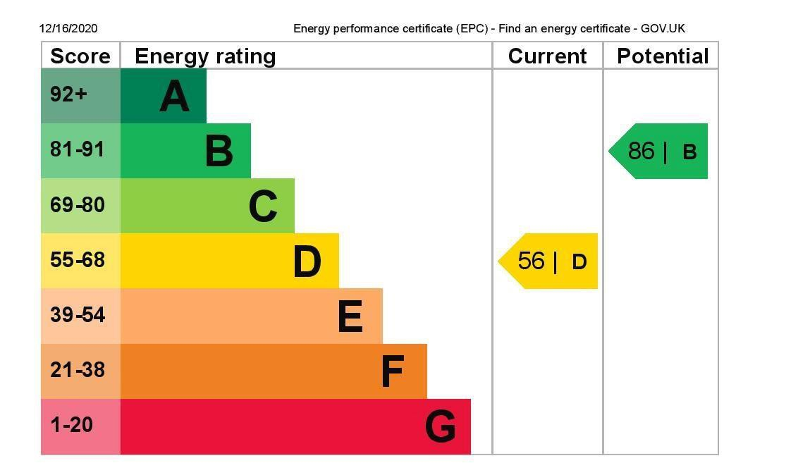 EPC Graph for 17 Pavilion Gardens, Staines-Upon-Thames, Middlesex TW18 1LS
