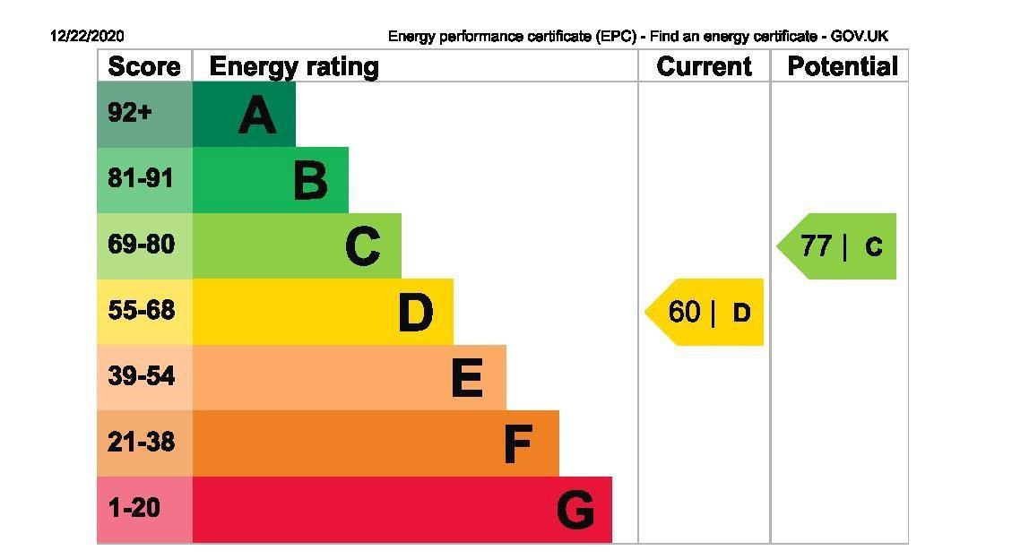 EPC Graph for 9 Cumberland Street, Staines-Upon-Thames, Middlesex TW18 3EF