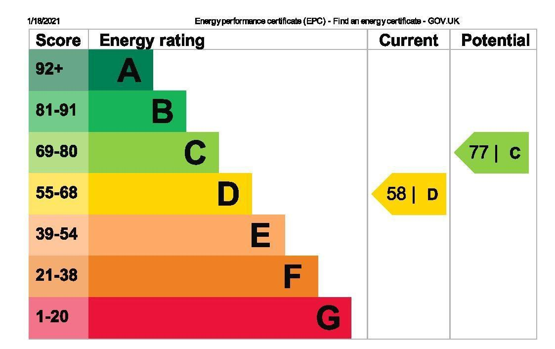EPC Graph for 88 Hengrove Crescent, Ashford, Middlesex TW15 3DJ