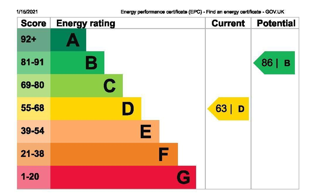 EPC Graph for Flat 5 Abbey Lodge, Gresham Road, Staines-Upon-Thames TW18 2AE