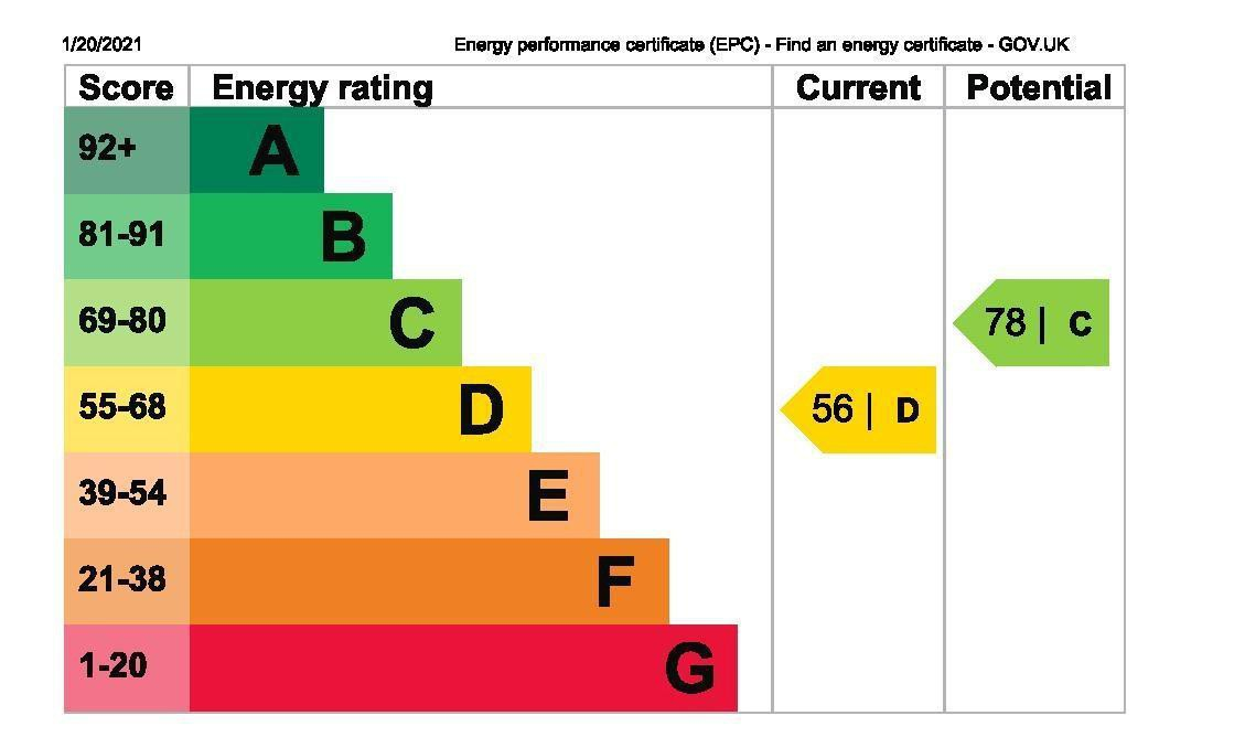 EPC Graph for 7 Elgin Avenue, Ashford, Middlesex TW15 1QE
