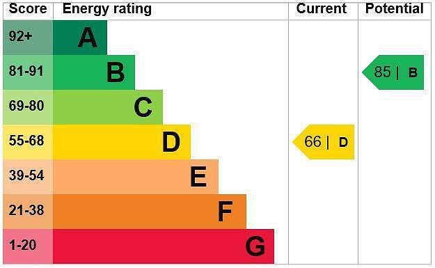 EPC Graph for Primrose Cottage,The Hill, Winchmore Hill, Buckinghamshire, HP7 0NX