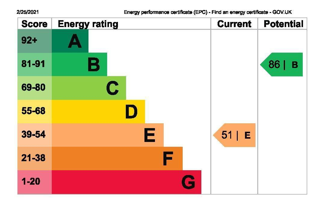 EPC Graph for 26 Doris Road, Ashford, Middlesex TW15 1LR
