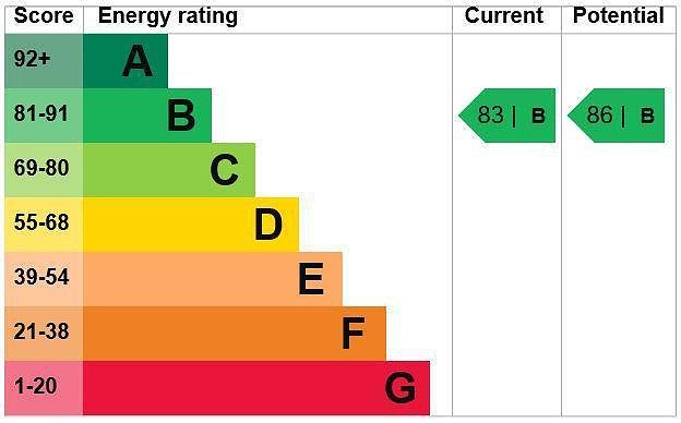 EPC Graph for 45 High Beeches, Gerrards Cross, Buckinghamshire SL9 7HY