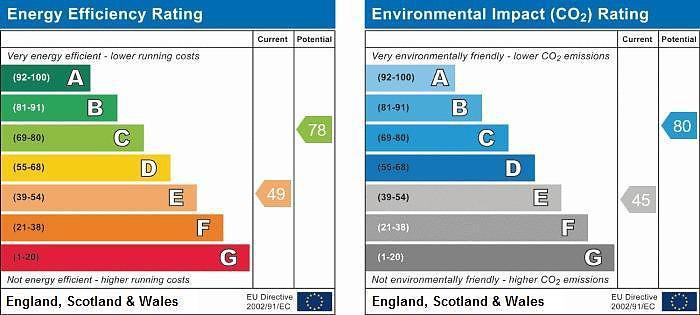 EPC for Greenacres, Hendon Lane, Finchley, n3